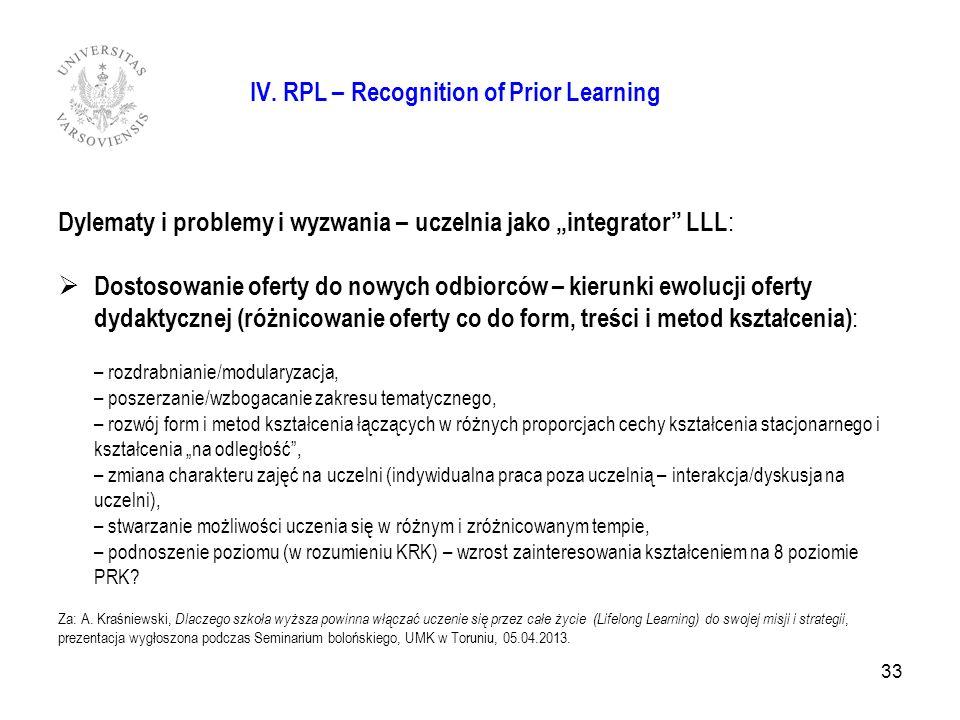 33 IV. RPL – Recognition of Prior Learning Dylematy i problemy i wyzwania – uczelnia jako integrator LLL : Dostosowanie oferty do nowych odbiorców – k