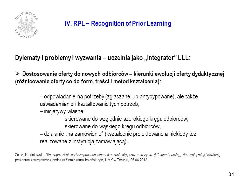34 IV. RPL – Recognition of Prior Learning Dylematy i problemy i wyzwania – uczelnia jako integrator LLL : Dostosowanie oferty do nowych odbiorców – k