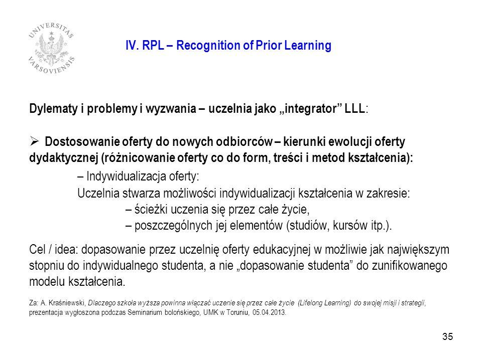 35 IV. RPL – Recognition of Prior Learning Dylematy i problemy i wyzwania – uczelnia jako integrator LLL : Dostosowanie oferty do nowych odbiorców – k