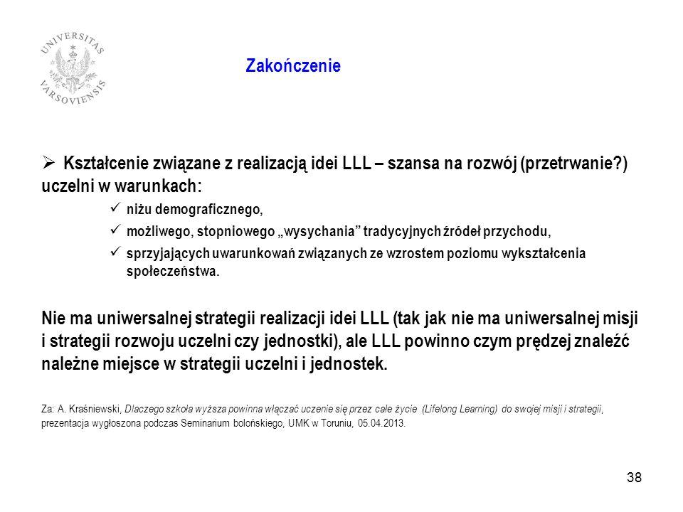 38 Zakończenie Kształcenie związane z realizacją idei LLL – szansa na rozwój (przetrwanie?) uczelni w warunkach: niżu demograficznego, możliwego, stop