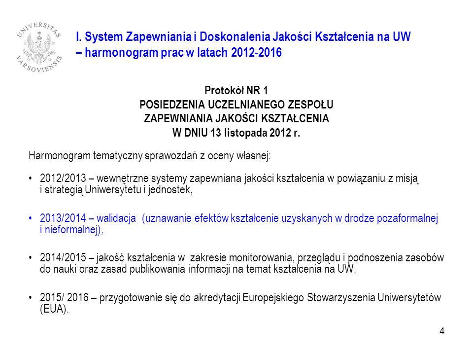 I. System Zapewniania i Doskonalenia Jakości Kształcenia na UW – harmonogram prac w latach 2012-2016 Protokół NR 1 POSIEDZENIA UCZELNIANEGO ZESPOŁU ZA