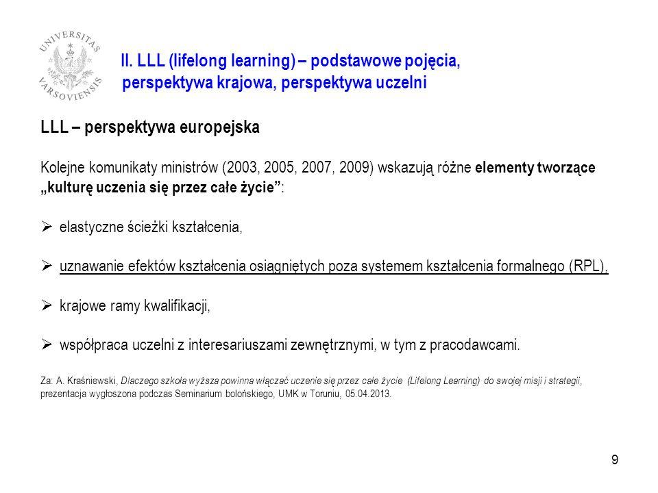 II. LLL (lifelong learning) – podstawowe pojęcia, perspektywa krajowa, perspektywa uczelni LLL – perspektywa europejska Kolejne komunikaty ministrów (