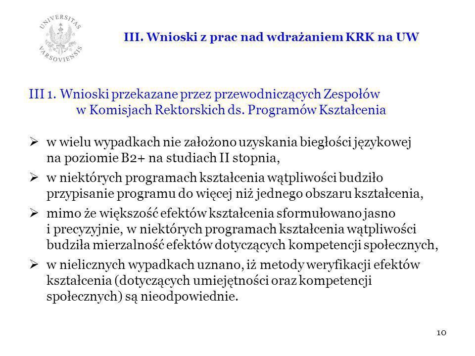 III. Wnioski z prac nad wdrażaniem KRK na UW III 1. Wnioski przekazane przez przewodniczących Zespołów w Komisjach Rektorskich ds. Programów Kształcen