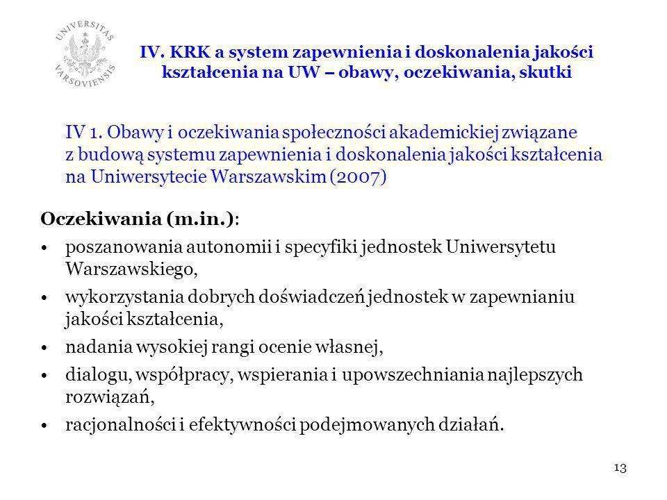 IV. KRK a system zapewnienia i doskonalenia jakości kształcenia na UW – obawy, oczekiwania, skutki IV 1. Obawy i oczekiwania społeczności akademickiej