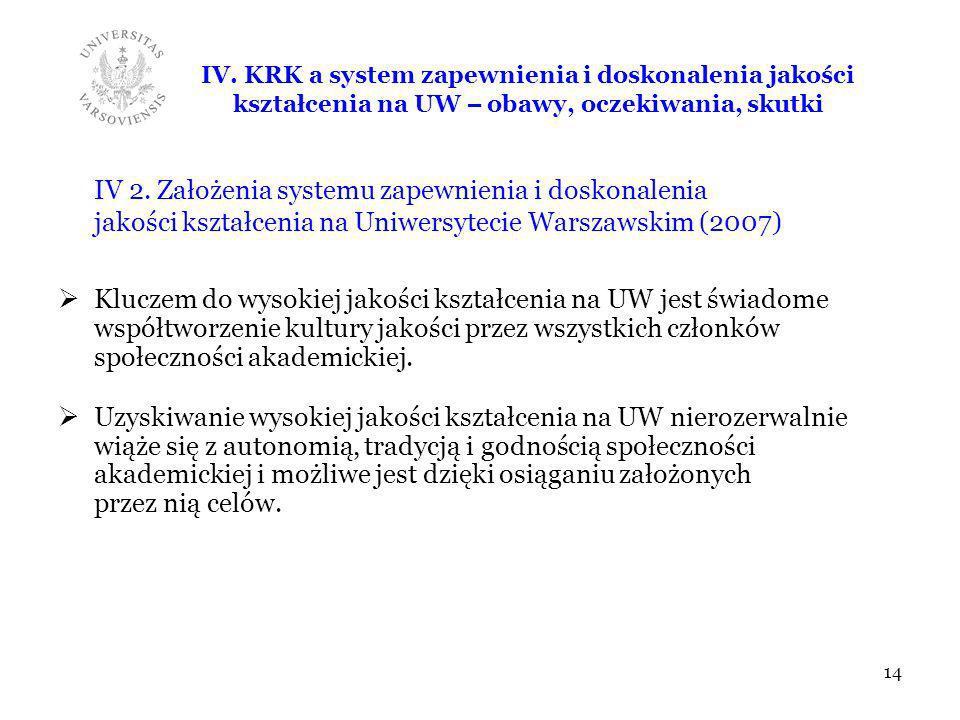 IV. KRK a system zapewnienia i doskonalenia jakości kształcenia na UW – obawy, oczekiwania, skutki IV 2. Założenia systemu zapewnienia i doskonalenia