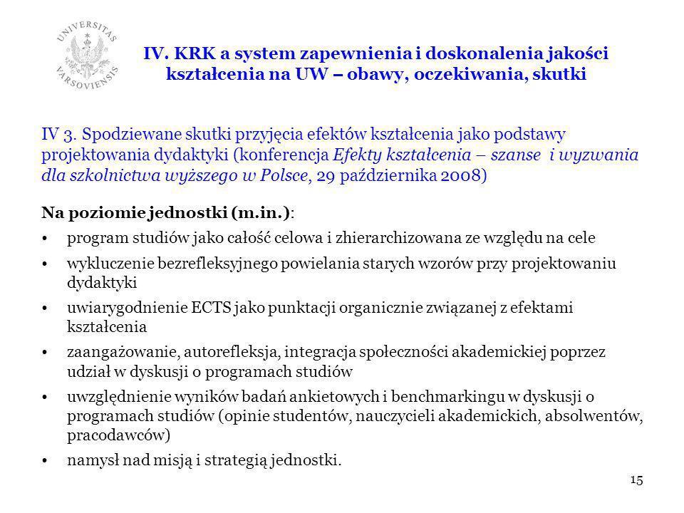 IV. KRK a system zapewnienia i doskonalenia jakości kształcenia na UW – obawy, oczekiwania, skutki IV 3. Spodziewane skutki przyjęcia efektów kształce