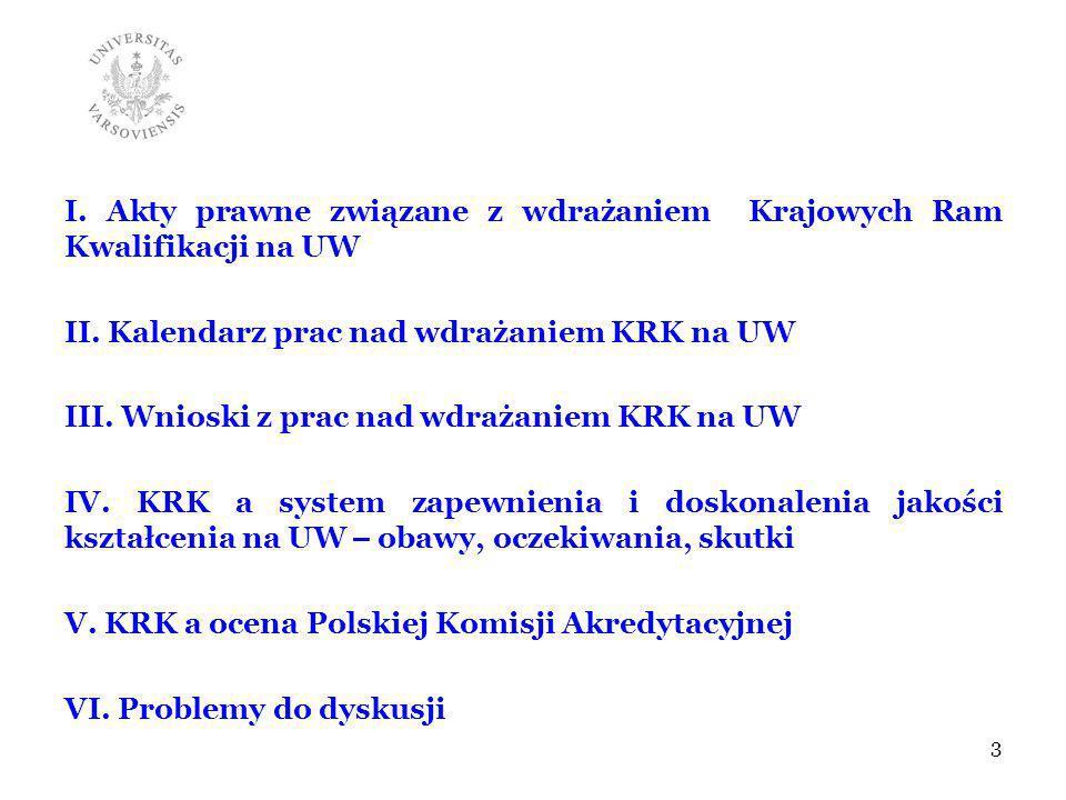 I. Akty prawne związane z wdrażaniem Krajowych Ram Kwalifikacji na UW II. Kalendarz prac nad wdrażaniem KRK na UW III. Wnioski z prac nad wdrażaniem K