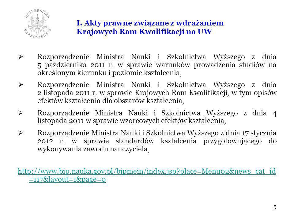 I. Akty prawne związane z wdrażaniem Krajowych Ram Kwalifikacji na UW Rozporządzenie Ministra Nauki i Szkolnictwa Wyższego z dnia 5 października 2011