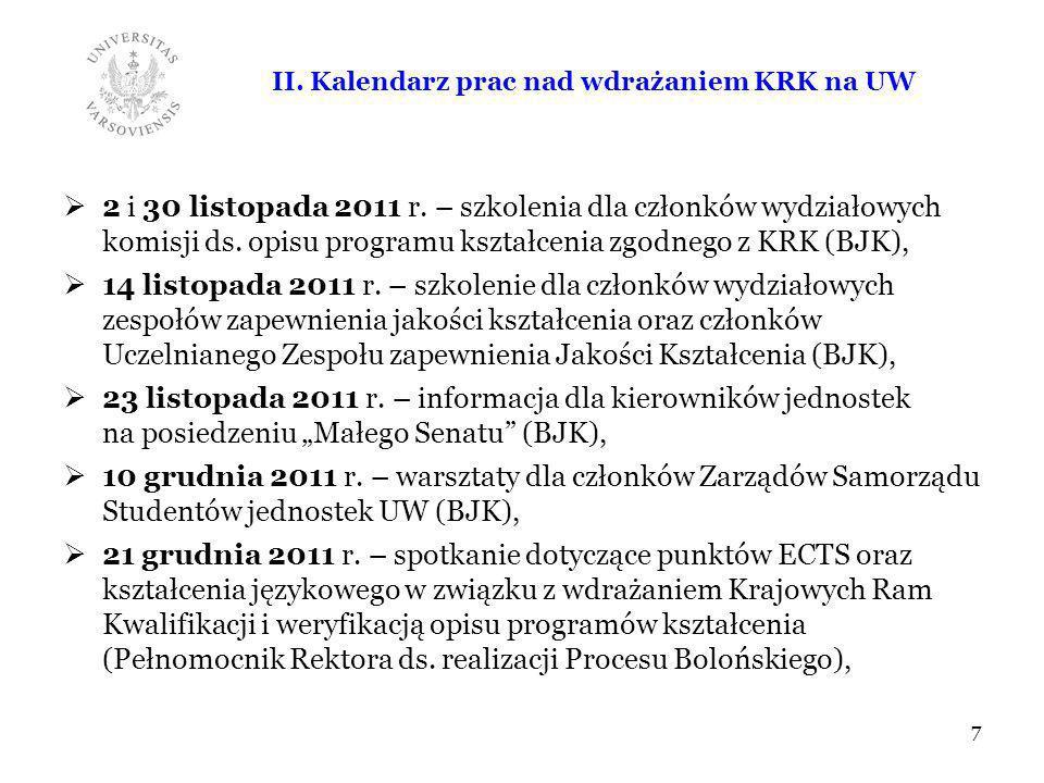 II.Kalendarz prac nad wdrażaniem KRK na UW 15 lutego 2012 r.
