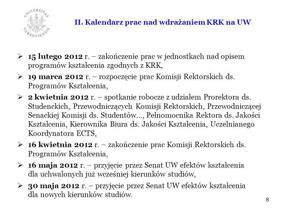 II. Kalendarz prac nad wdrażaniem KRK na UW 15 lutego 2012 r. – zakończenie prac w jednostkach nad opisem programów kształcenia zgodnych z KRK, 19 mar