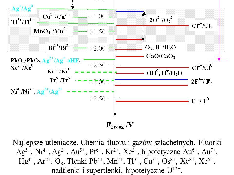 Najlepsze utleniacze. Chemia fluoru i gazów szlachetnych. Fluorki Ag 3+, Ni 4+, Ag 2+, Au 5+, Pt 6+, Kr 2+, Xe 2+, hipotetyczne Au 6+, Au 7+, Hg 4+, A