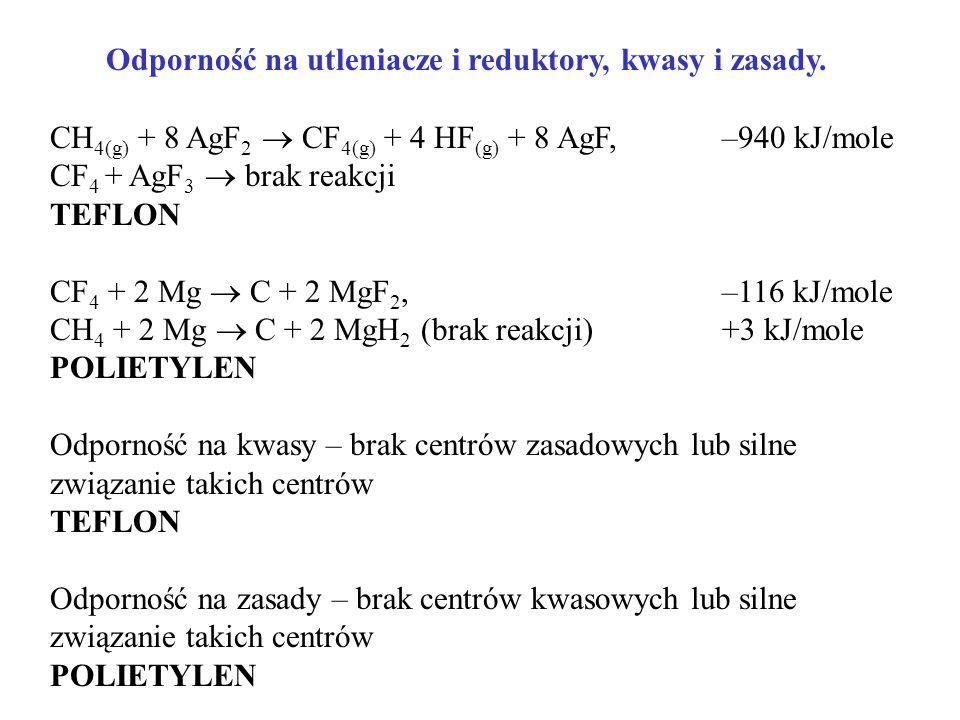 Odporność na utleniacze i reduktory, kwasy i zasady. CH 4(g) + 8 AgF 2 CF 4(g) + 4 HF (g) + 8 AgF,–940 kJ/mole CF 4 + AgF 3 brak reakcji TEFLON CF 4 +