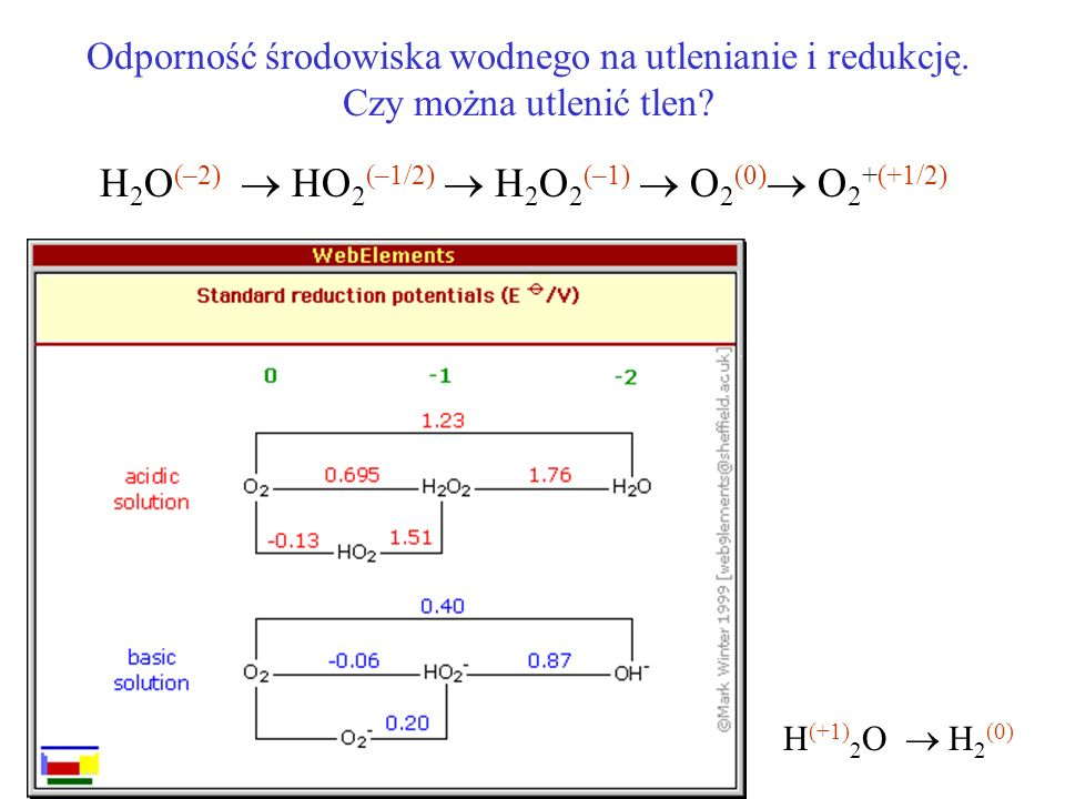 Odporność środowiska wodnego na utlenianie i redukcję. Czy można utlenić tlen? H 2 O (–2) HO 2 (–1/2) H 2 O 2 (–1) O 2 (0) O 2 +(+1/2) H (+1) 2 O H 2