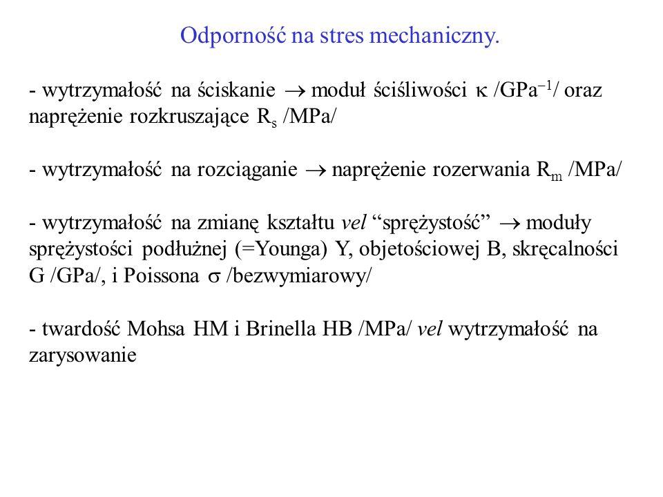 Odporność na stres mechaniczny. - wytrzymałość na ściskanie moduł ściśliwości /GPa –1 / oraz naprężenie rozkruszające R s /MPa/ - wytrzymałość na rozc