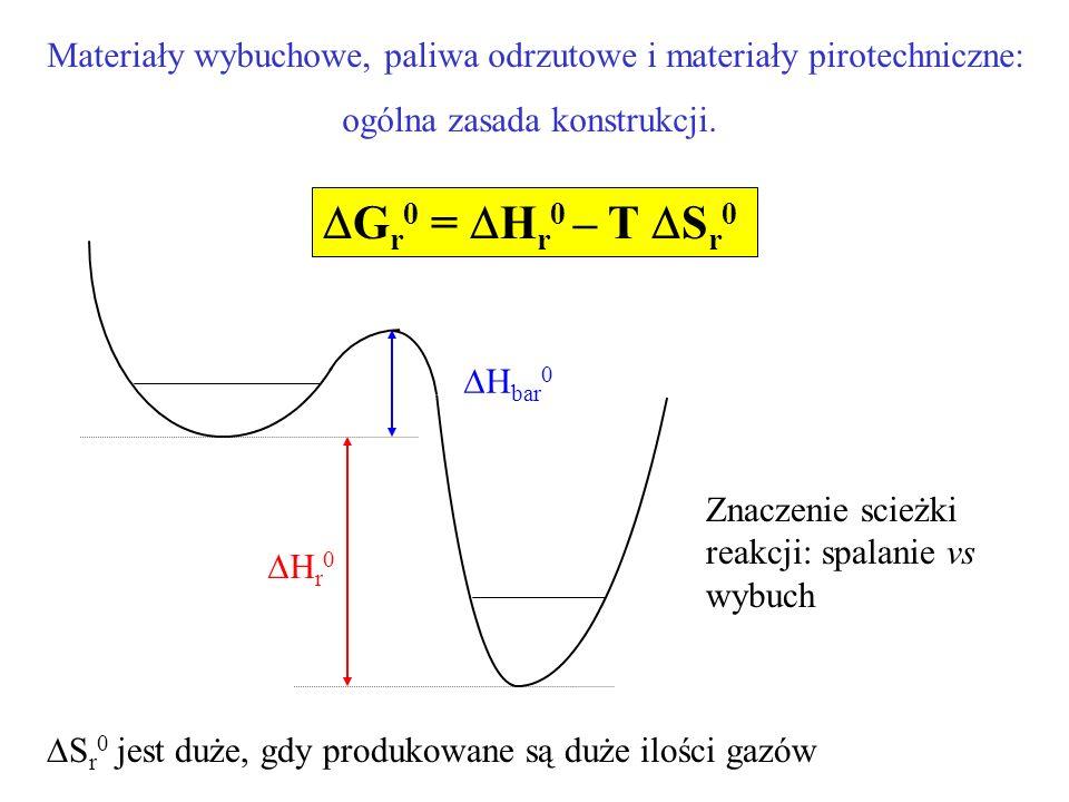 Materiały wybuchowe, paliwa odrzutowe i materiały pirotechniczne: ogólna zasada konstrukcji. G r 0 = H r 0 – T S r 0 H r 0 H bar 0 S r 0 jest duże, gd