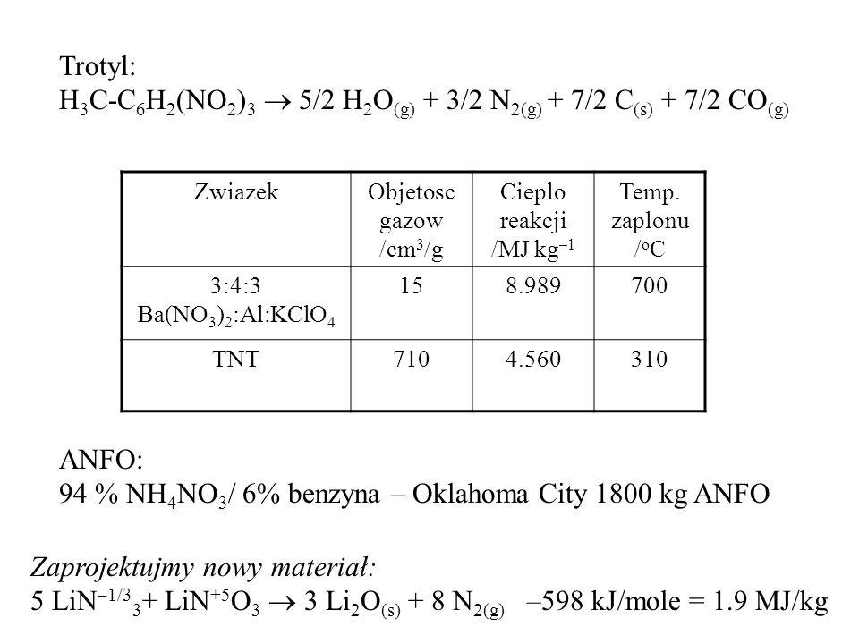 Trotyl: H 3 C-C 6 H 2 (NO 2 ) 3 5/2 H 2 O (g) + 3/2 N 2(g) + 7/2 C (s) + 7/2 CO (g) ZwiazekObjetosc gazow /cm 3 /g Cieplo reakcji /MJ kg –1 Temp. zapl