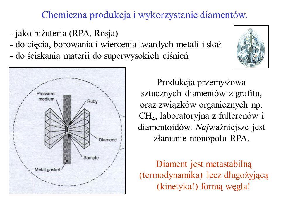 Chemiczna produkcja i wykorzystanie diamentów. - jako biżuteria (RPA, Rosja) - do cięcia, borowania i wiercenia twardych metali i skał - do ściskania