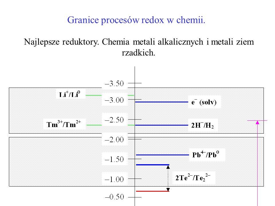 Granice procesów redox w chemii. Najlepsze reduktory. Chemia metali alkalicznych i metali ziem rzadkich.