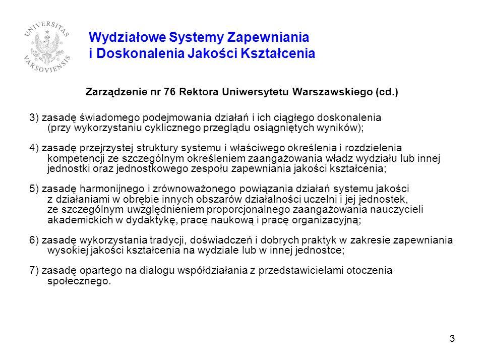 3 Zarządzenie nr 76 Rektora Uniwersytetu Warszawskiego (cd.) 3) zasadę świadomego podejmowania działań i ich ciągłego doskonalenia (przy wykorzystaniu