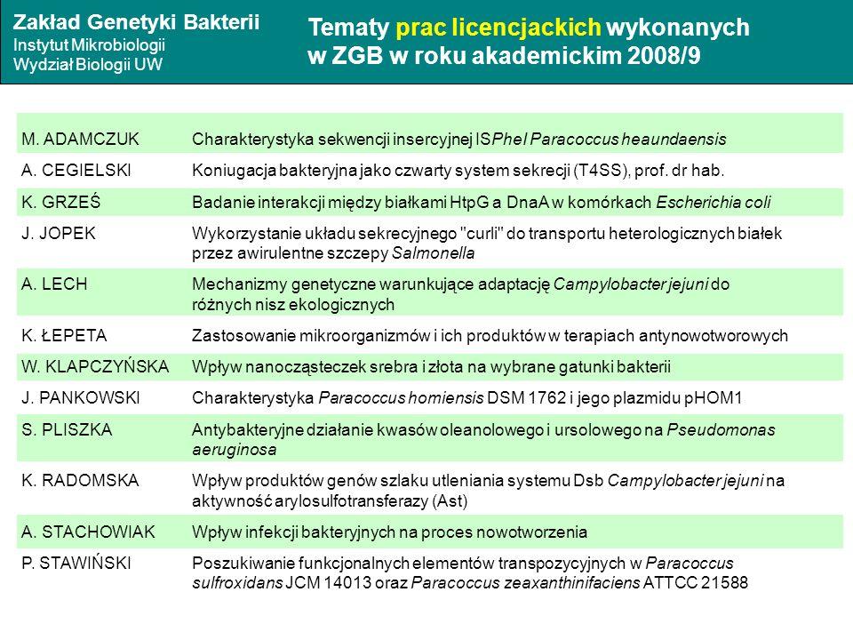 M. ADAMCZUKCharakterystyka sekwencji insercyjnej ISPheI Paracoccus heaundaensis A. CEGIELSKIKoniugacja bakteryjna jako czwarty system sekrecji (T4SS),
