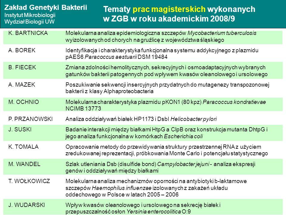 K. BARTNICKAMolekularna analiza epidemiologiczna szczepów Mycobacterium tuberculosis wyizolowanych od chorych na gruźlicę z województwa śląskiego A. B
