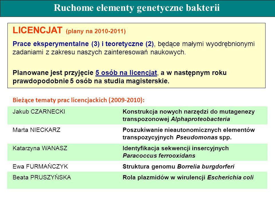 LICENCJAT (plany na 2010-2011) Prace eksperymentalne (3) i teoretyczne (2), będące małymi wyodrębnionymi zadaniami z zakresu naszych zainteresowań nau