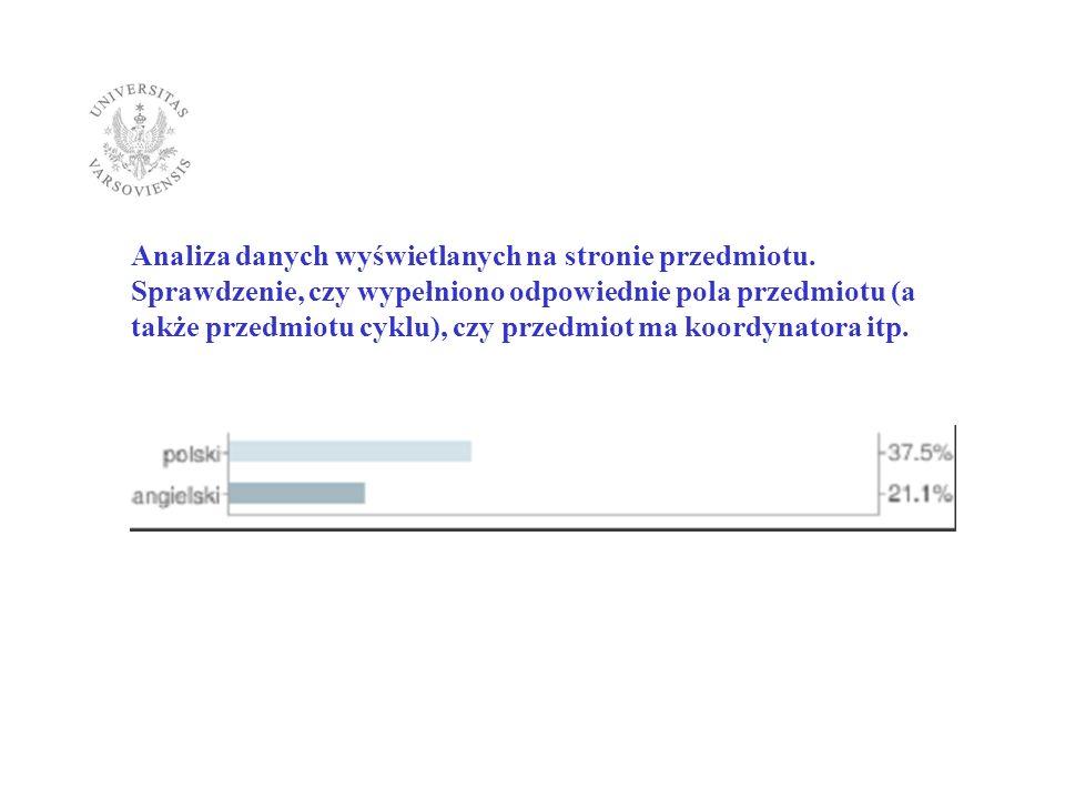 Analiza danych wyświetlanych na stronie przedmiotu. Sprawdzenie, czy wypełniono odpowiednie pola przedmiotu (a także przedmiotu cyklu), czy przedmiot