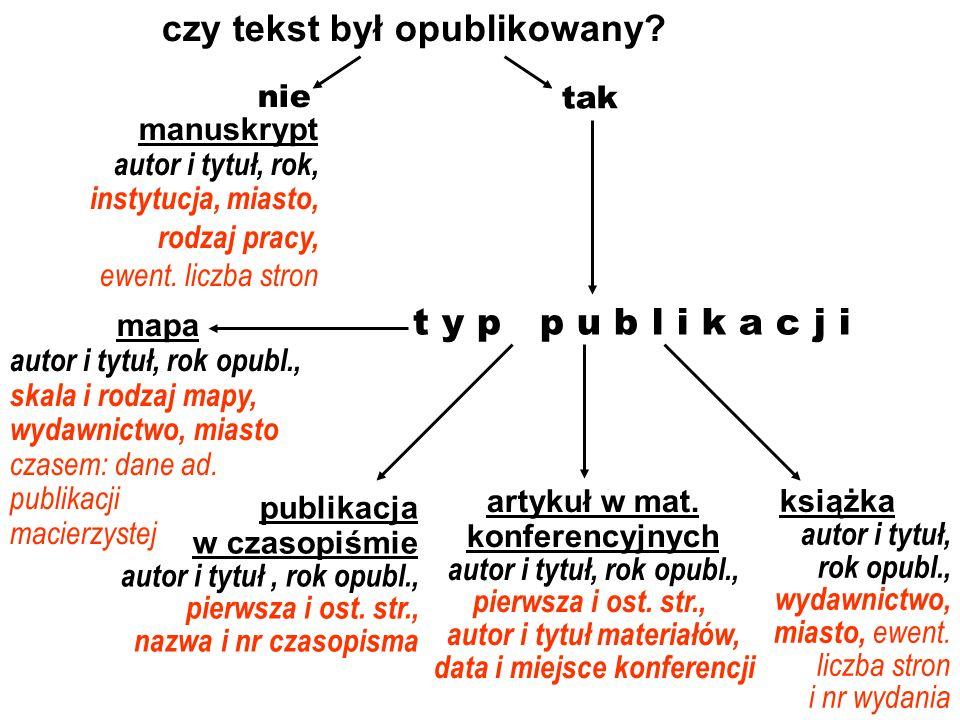Schematy decyzyjne czy tekst był opublikowany? nie tak t y p p u b l i k a c j i książka autor i tytuł, rok opubl., wydawnictwo, miasto, ewent. liczba