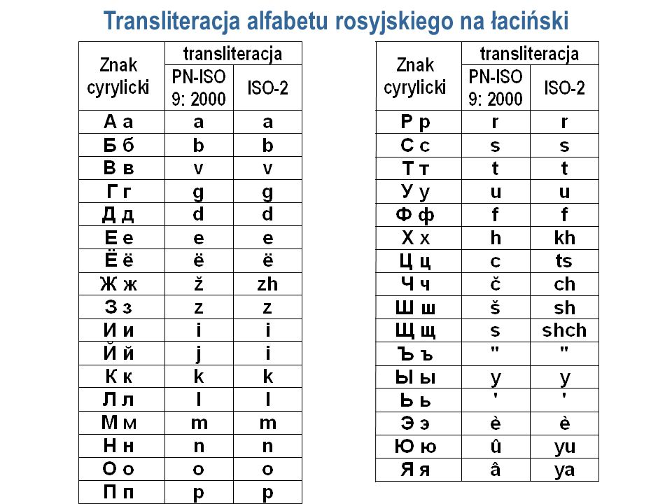 Transliteracja alfabetu rosyjskiego na łaciński