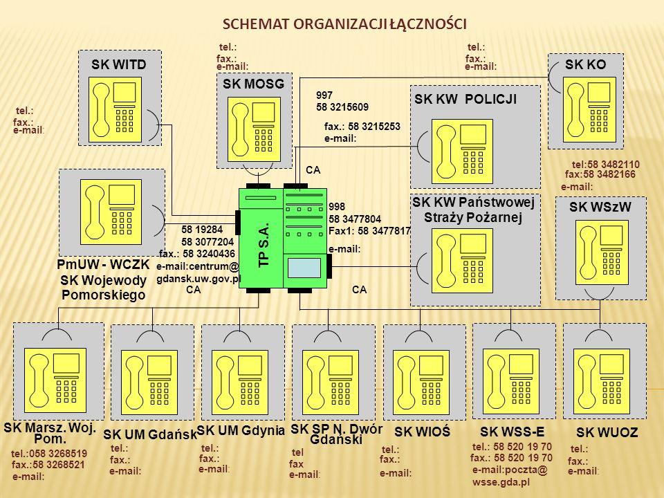 TPS A SK KW POLICJI PmUW - WCZK SK Wojewody Pomorskiego TP S.A. CA 58 19284 58 3077204 fax.: 58 3240436 e-mail:centrum@ gdansk.uw.gov.pl 997 58 321560