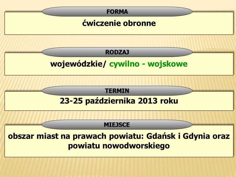 obszar miast na prawach powiatu: Gdańsk i Gdynia oraz powiatu nowodworskiego obszar miast na prawach powiatu: Gdańsk i Gdynia oraz powiatu nowodworski