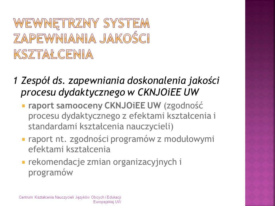 1 Zespół ds. zapewniania doskonalenia jakości procesu dydaktycznego w CKNJOiEE UW raport samooceny CKNJOiEE UW (zgodność procesu dydaktycznego z efekt