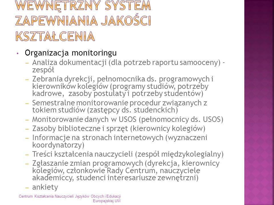 Organizacja monitoringu – Analiza dokumentacji (dla potrzeb raportu samooceny) - zespół – Zebrania dyrekcji, pełnomocnika ds. programowych i kierownik