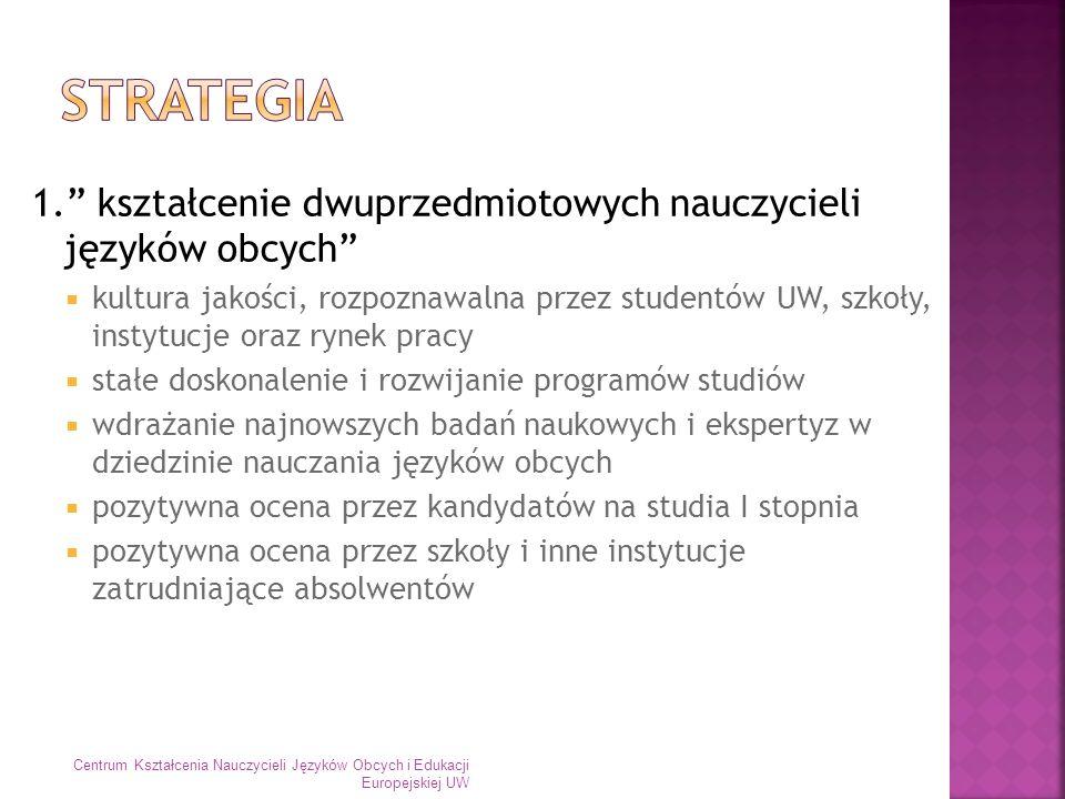 Ocena i samoocena pracowników ankiety studenckie arkusze samooceny pracowników wyjaśnienia pisemne w przypadku powtarzających się negatywnych wyników ankiet hospitacje zajęć Centrum Kształcenia Nauczycieli Języków Obcych i Edukacji Europejskiej UW