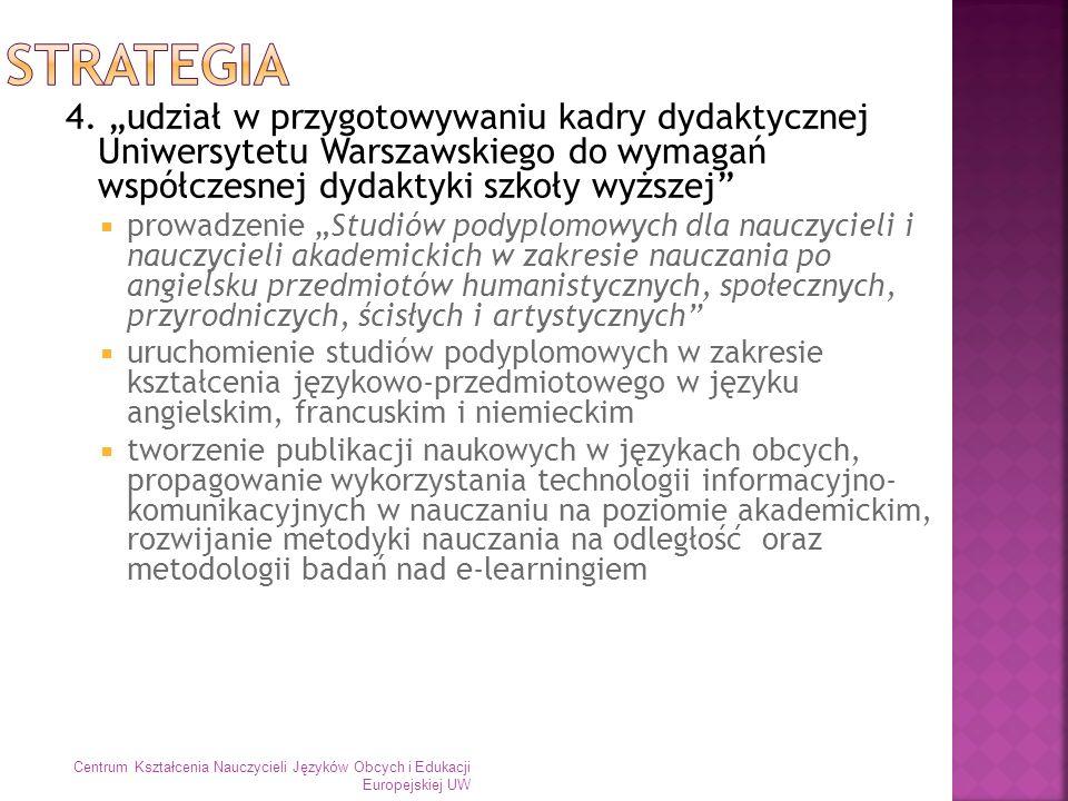 5 upowszechnianie społeczne wiedzy o nauczaniu i uczeniu się języków obcych współpraca z ośrodkami realizującymi podobne zadania w kraju i za granicą publikacje naukowe, eksperckie i popularyzatorskie udział w krajowych i międzynarodowych projektach związanych z nauczaniem języków obcych szkolenia doskonalenia umiejętności dydaktycznych dla nauczycieli i opiekunów praktyk w szkołach prowadzenie praktyk opiekuńczo-wychowawczych i pedagogicznych w szkołach tworzenie materiałów egzaminacyjnych Centrum Kształcenia Nauczycieli Języków Obcych i Edukacji Europejskiej UW