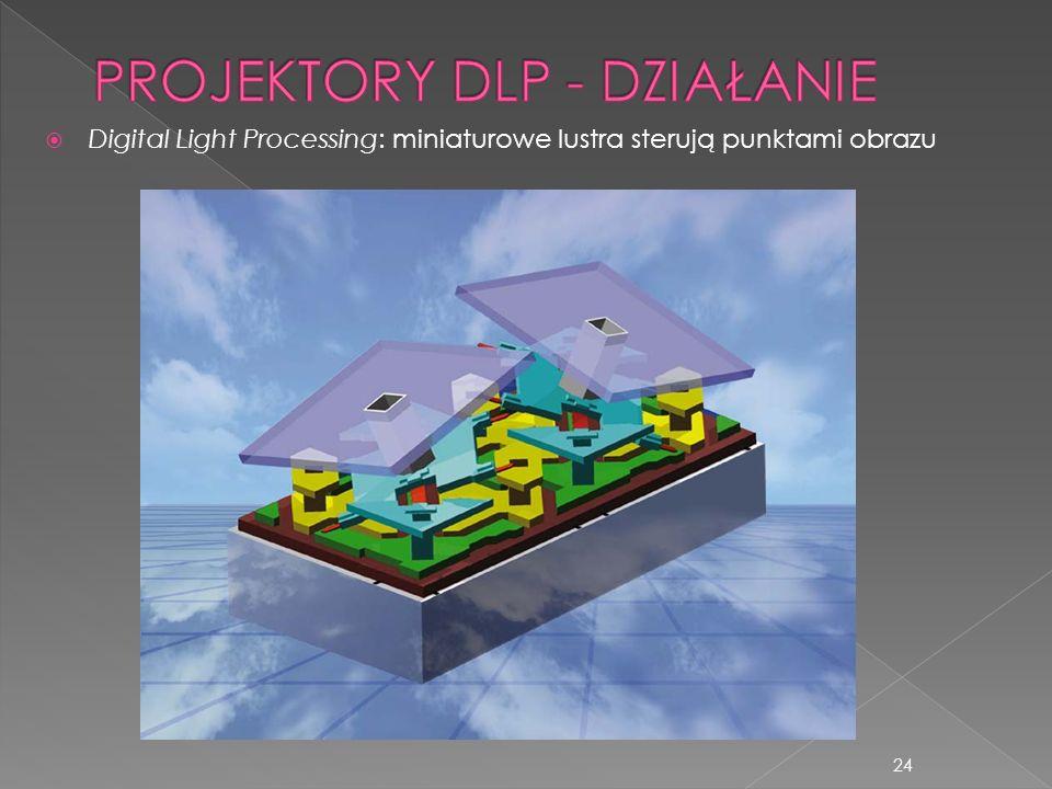 24 Digital Light Processing: miniaturowe lustra sterują punktami obrazu