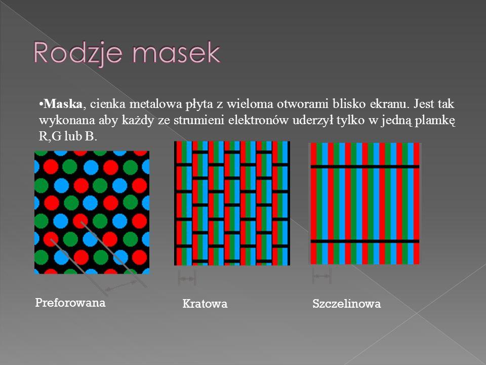 Preforowana SzczelinowaKratowa Maska, cienka metalowa płyta z wieloma otworami blisko ekranu. Jest tak wykonana aby każdy ze strumieni elektronów uder