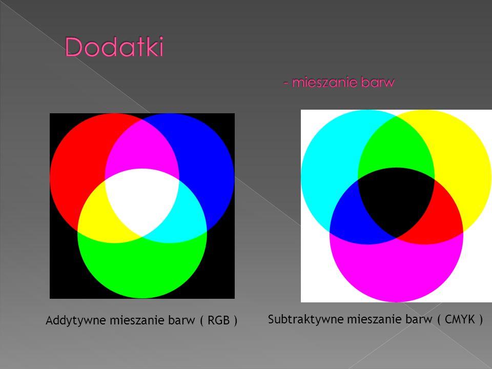 Addytywne mieszanie barw ( RGB ) Subtraktywne mieszanie barw ( CMYK )