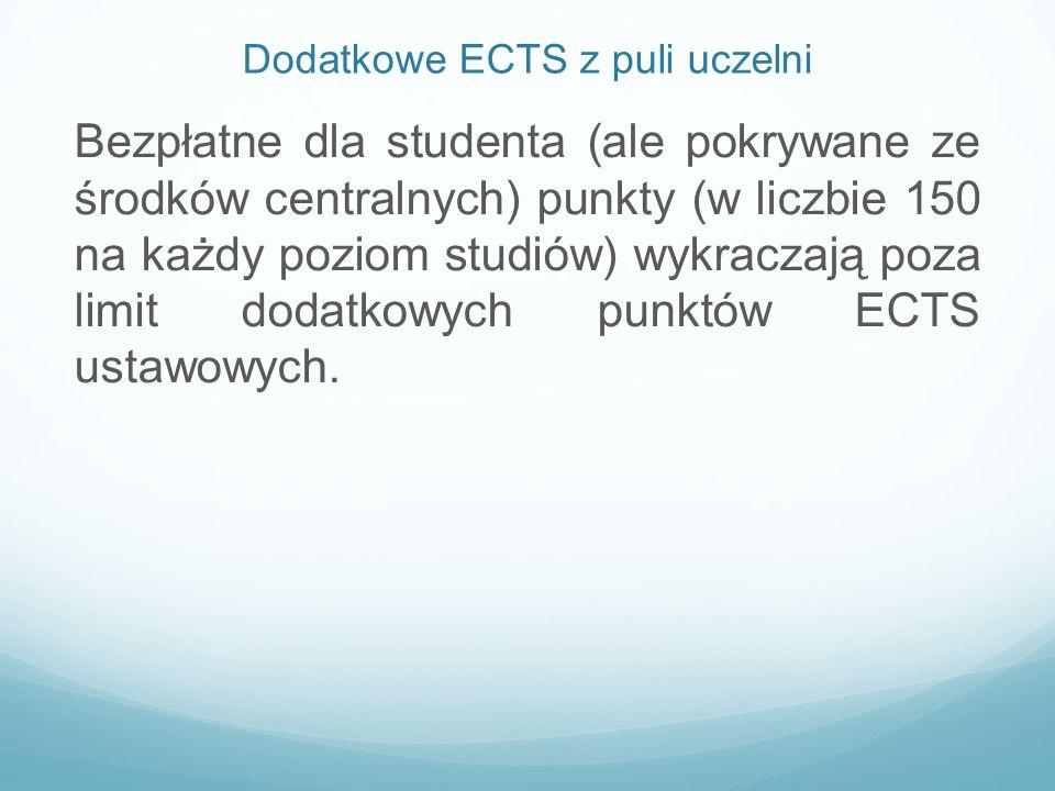 Dodatkowe ECTS z puli uczelni Bezpłatne dla studenta (ale pokrywane ze środków centralnych) punkty (w liczbie 150 na każdy poziom studiów) wykraczają