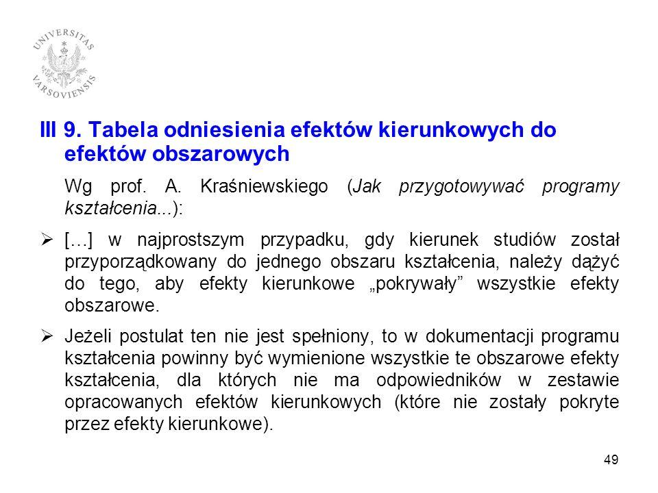 III 9. Tabela odniesienia efektów kierunkowych do efektów obszarowych Wg prof. A. Kraśniewskiego (Jak przygotowywać programy kształcenia...): […] w na