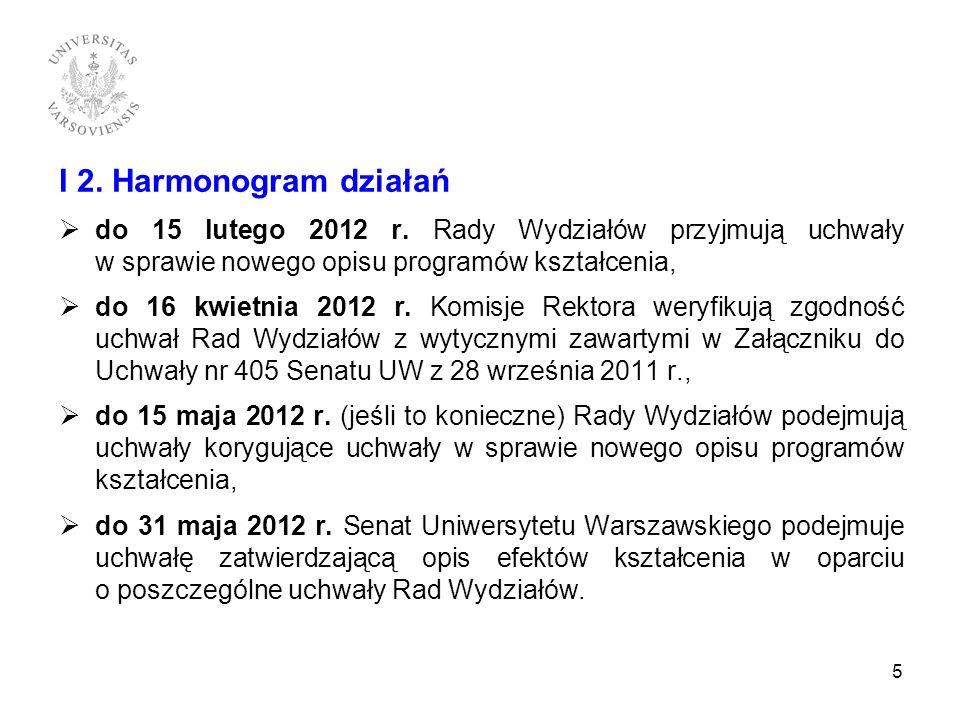 I 2. Harmonogram działań do 15 lutego 2012 r. Rady Wydziałów przyjmują uchwały w sprawie nowego opisu programów kształcenia, do 16 kwietnia 2012 r. Ko