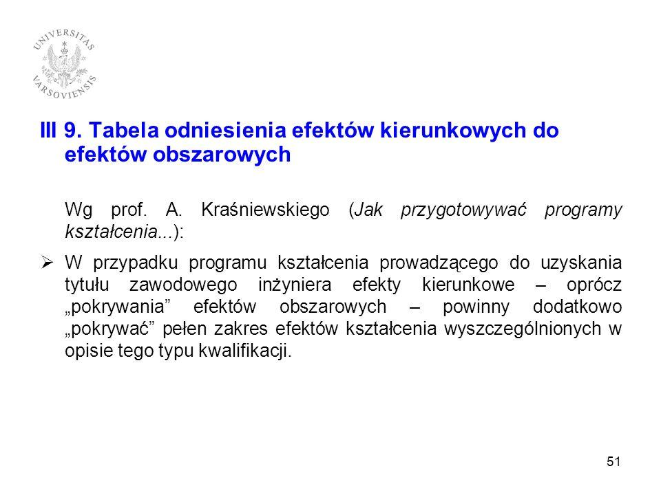 III 9. Tabela odniesienia efektów kierunkowych do efektów obszarowych Wg prof. A. Kraśniewskiego (Jak przygotowywać programy kształcenia...): W przypa