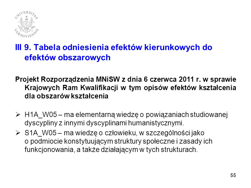III 9. Tabela odniesienia efektów kierunkowych do efektów obszarowych Projekt Rozporządzenia MNiSW z dnia 6 czerwca 2011 r. w sprawie Krajowych Ram Kw