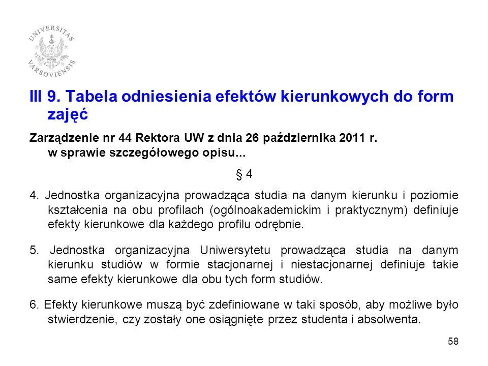 III 9. Tabela odniesienia efektów kierunkowych do form zajęć Zarządzenie nr 44 Rektora UW z dnia 26 października 2011 r. w sprawie szczegółowego opisu