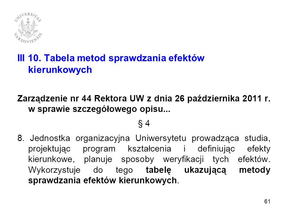 III 10. Tabela metod sprawdzania efektów kierunkowych Zarządzenie nr 44 Rektora UW z dnia 26 października 2011 r. w sprawie szczegółowego opisu... § 4