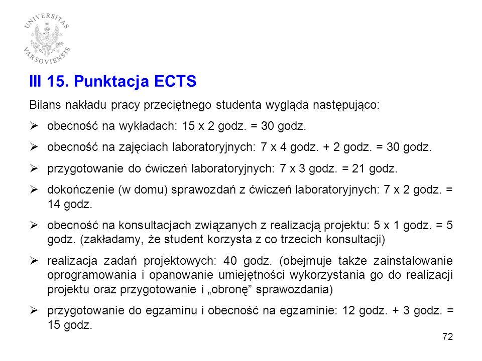 III 15. Punktacja ECTS Bilans nakładu pracy przeciętnego studenta wygląda następująco: obecność na wykładach: 15 x 2 godz. = 30 godz. obecność na zaję
