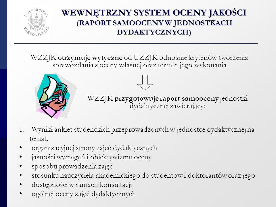 WEWNĘTRZNY SYSTEM OCENY JAKOŚCI (RAPORT SAMOOCENY W JEDNOSTKACH DYDAKTYCZNYCH) 2.