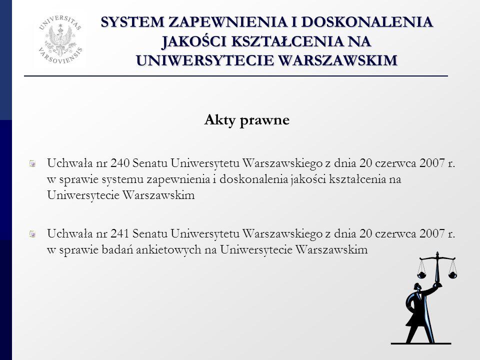 SYSTEM ZAPEWNIENIA I DOSKONALENIA JAKOŚCI KSZTAŁCENIA NA UNIWERSYTECIE WARSZAWSKIM W skład systemu zapewnienia i doskonalenia jakości kształcenia na Uniwersytecie Warszawskim wchodzą: Uczelniany Zespół Zapewnienia Jakości Kształcenia (UZZJK) Wydziałowe Zespoły Zapewnienia Jakości Kształcenia (WZZJK) Zespoły Zapewnienia Jakości Kształcenia w innych jednostkach organizacyjnych UW
