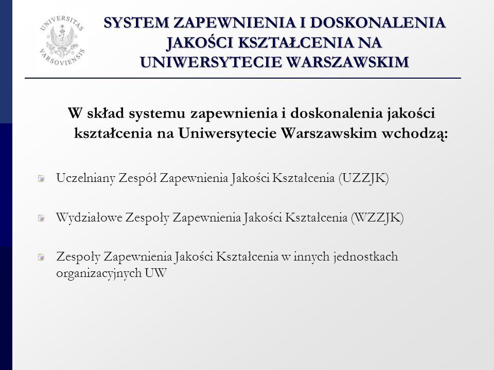 UCZELNIANY ZESPÓŁ ZAPEWNIENIA JAKOŚCI KSZTAŁCENIA (UZZJK) Pełnomocnik Rektora ds.
