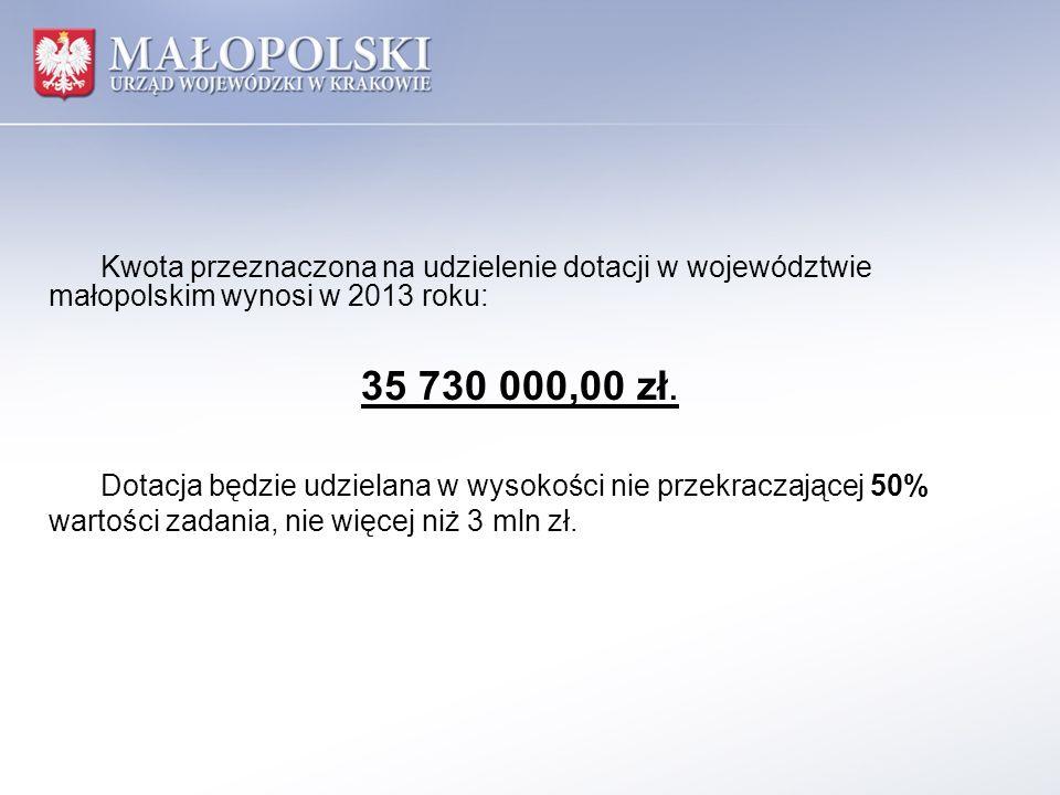 Kwota przeznaczona na udzielenie dotacji w województwie małopolskim wynosi w 2013 roku: 35 730 000,00 zł. Dotacja będzie udzielana w wysokości nie prz
